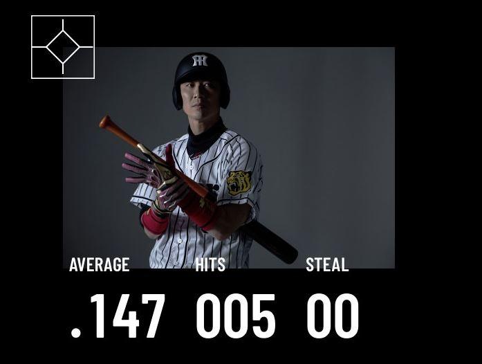 【朗報】阪神・西岡剛のホームページ、更新されるwwwwwwww