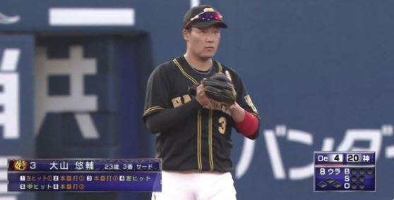 【覚醒】阪神・大山悠輔、6打数6安打3本塁打7打点wwwww