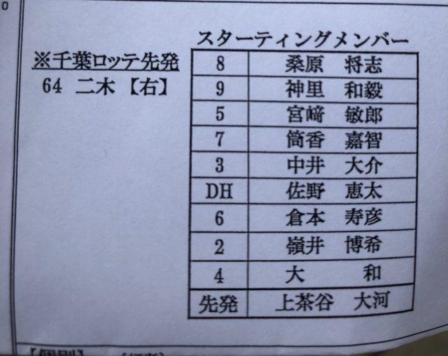 【朗報】DeNA倉本、6番ショートでスタメン出場