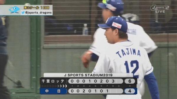 【朗報】中日・田島慎二さん、8回3失点でシャットアウト!!