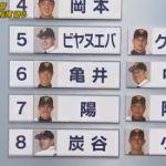 【悲報】小林誠司さん、逝く。原監督「誰がスタメンマスクでも打順は8番固定で行きます!」