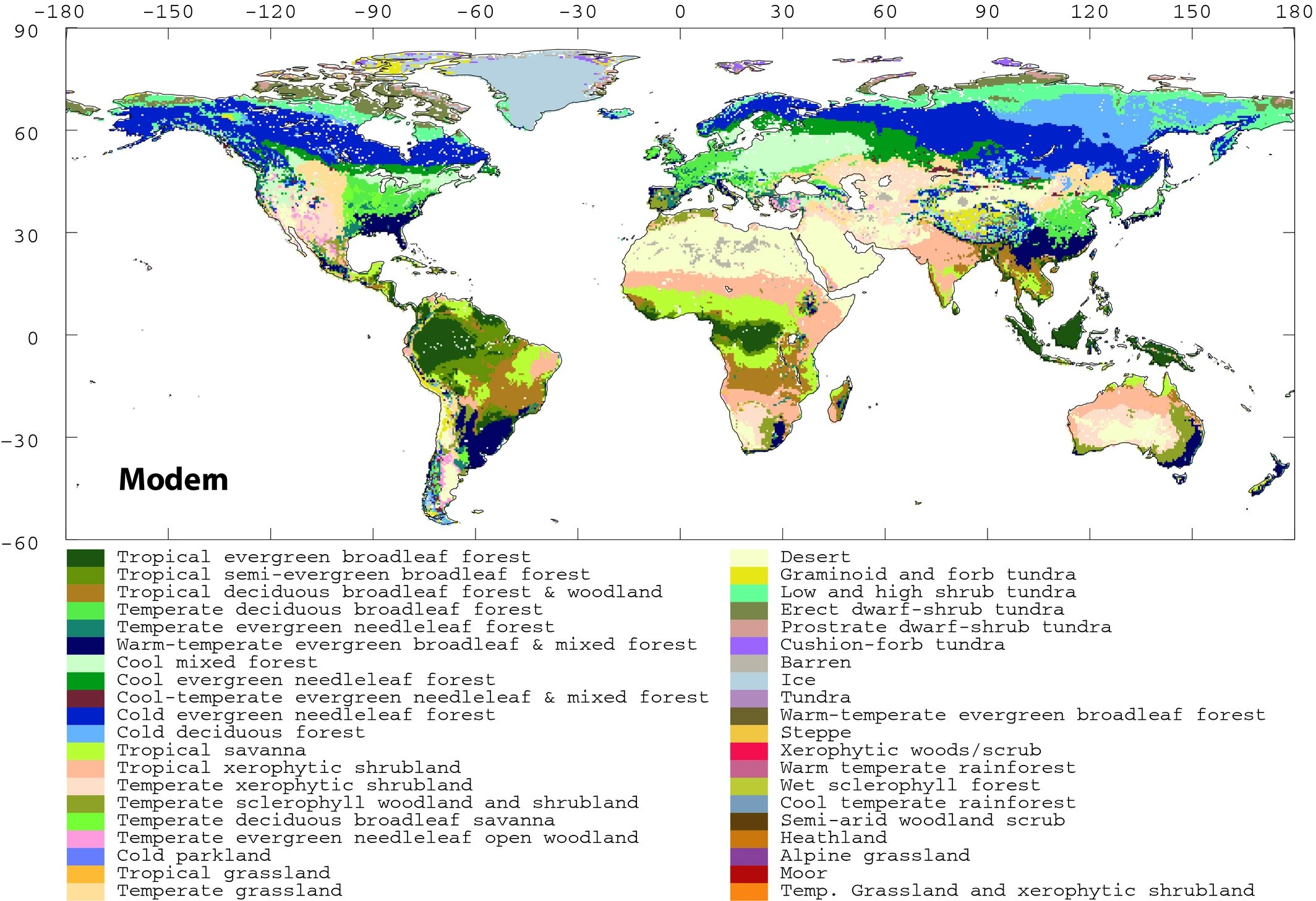Biome Evolution Of A Crucial Ecological And