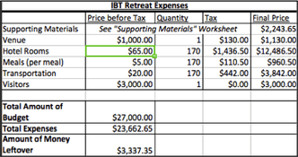 Excel Spreadsheets Ibt Handbook