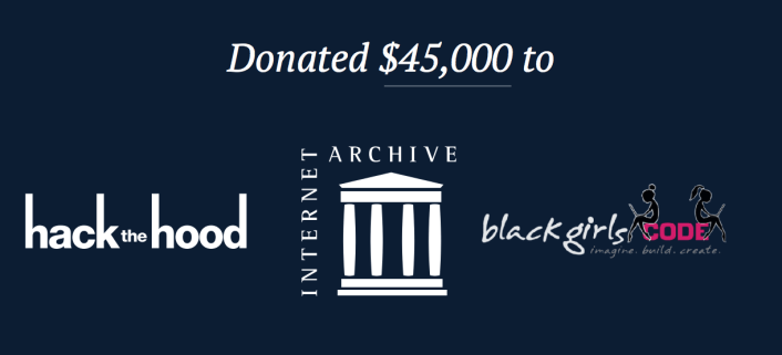 WordPress Foundation supported Hack The Code, Black Girls Code and Internet Archive in 2017