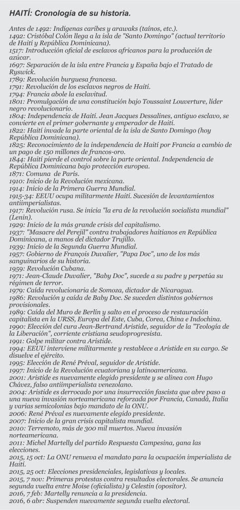 cronologia Haiti