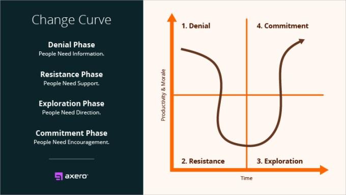 change-curve-2.jpg