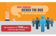 Most smokers feel healthier after kicking the bud: ICICI Lombard survey