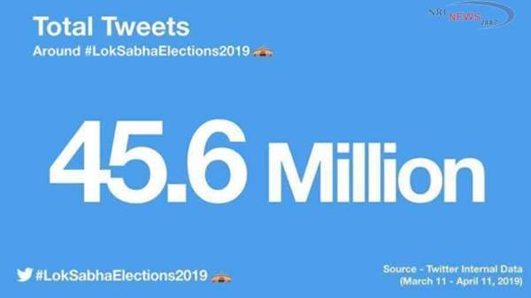 Twitter lights up with 45.6 million Tweets as India kicks off the world's largest democratic exercise