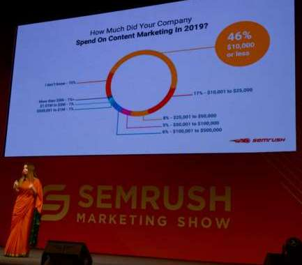 SEMrush hosted the biggest International Digital Marketing show in India