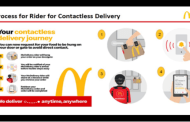 McDonald's India introduces a unique 'Work from Home' policy for its Restaurant Management Team and Frontline Crew