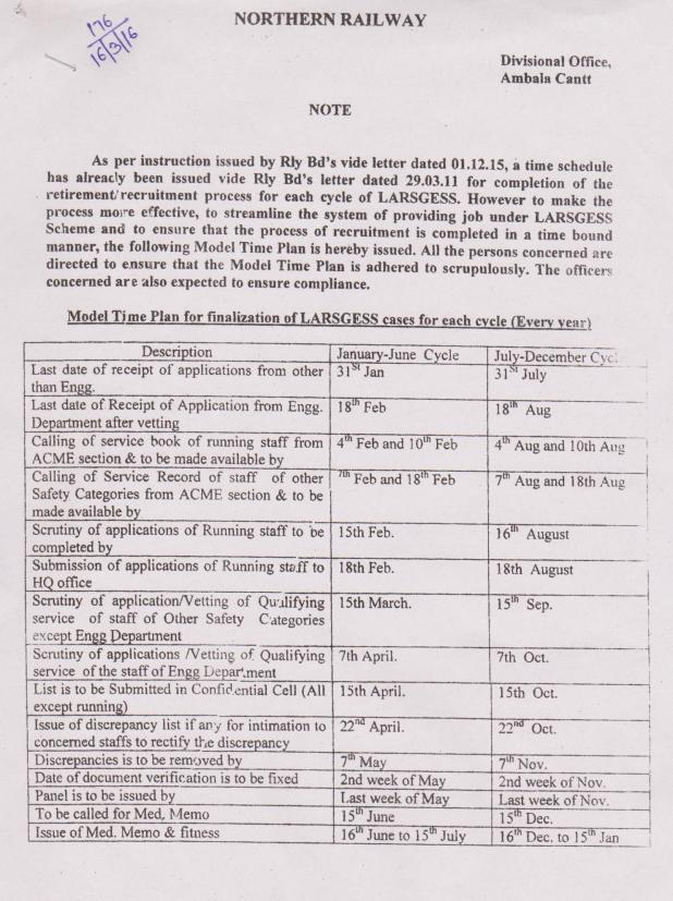 Time Plan for finalization of Larsgess cases (Ambala Division)