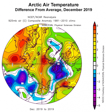 Figure 2b. This plot shows the departure from average air temperature in the Arctic at the 925 hPa level, in degrees Celsius, for December 2019. Yellows and reds indicate higher than average temperatures; blues and purples indicate lower than average temperatures. ||Credit: NSIDC courtesy NOAA Earth System Research Laboratory Physical Sciences Division |High-resolution image