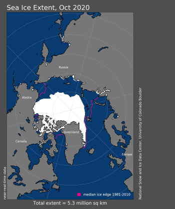 Figure 1. Arctic sea ice extent for October 2020 was 5.28 million square kilometers (2.04 million square miles). The magenta line shows the 1981 to 2010 average extent for that month. Sea Ice Index data. About the data||Credit: National Snow and Ice Data Center|High-resolution image