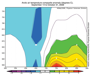 Map showing arctic air temperature anomolies in bright colors