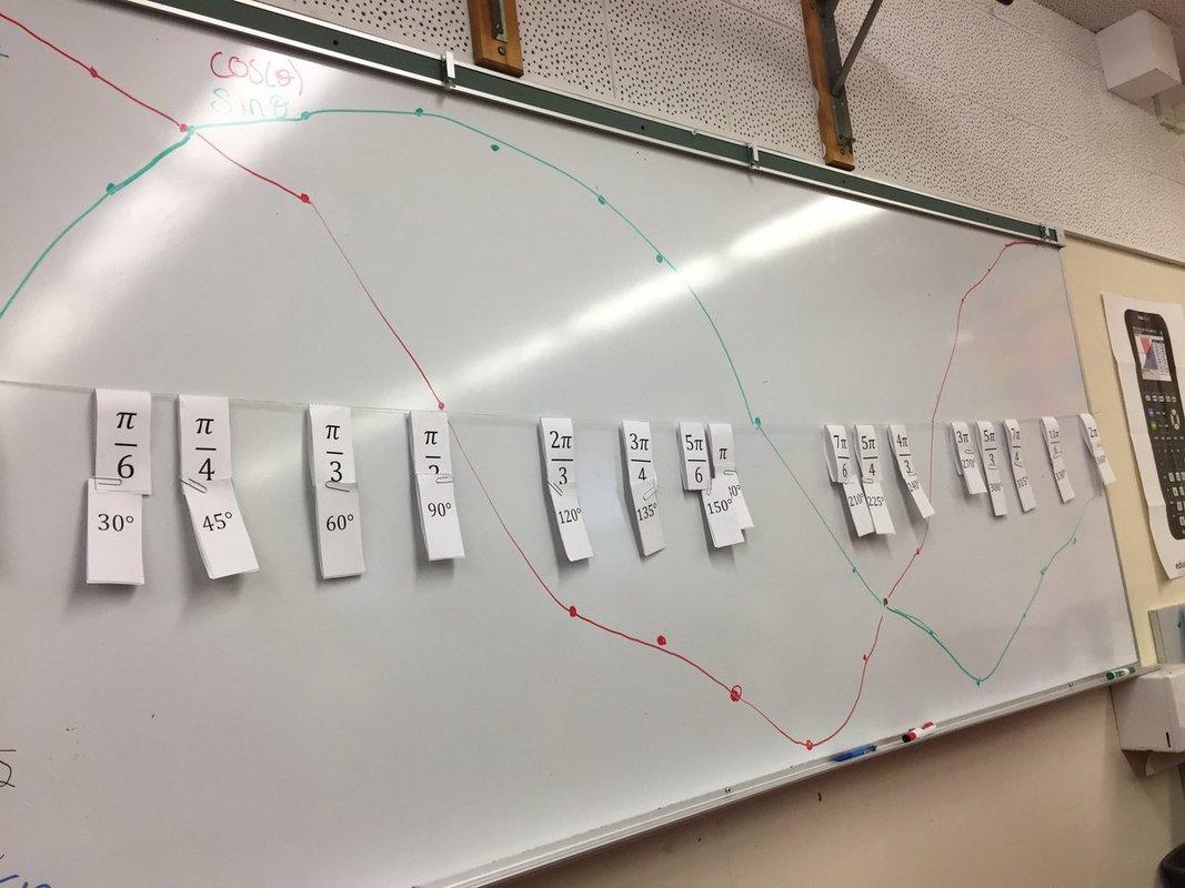 Pcal12 Trigonometry