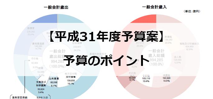 【平成31年度予算案】予算のポイント