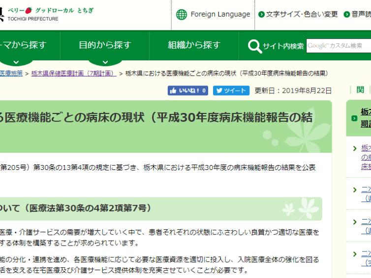 栃木県、回復期:必要病床数5179床、現状1735床