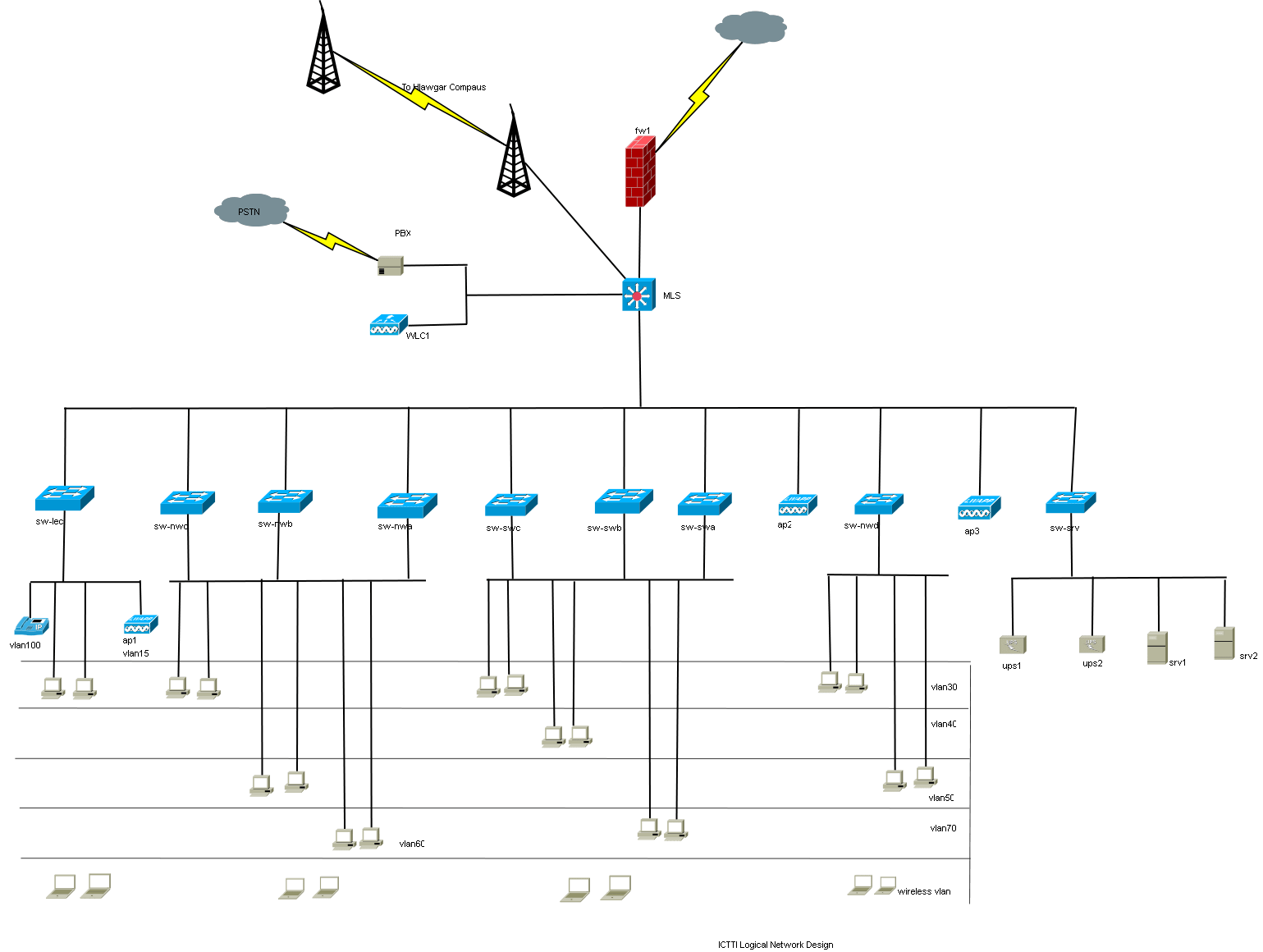 Diagrams Wiring Cobalt Fuse Box Diagram