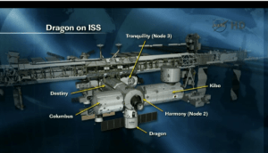 Dragon COTS 2,3 – Day 5 – Hatch Opening – National Space
