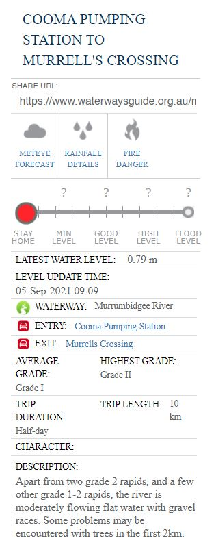 Detail of trip information from PaddleNSW Waterways Guide