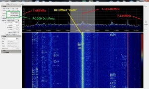 SDR Softrock FT-950