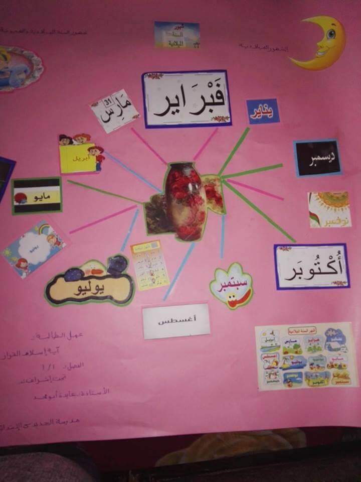 أنشطة مدرسية - شهر فبراير