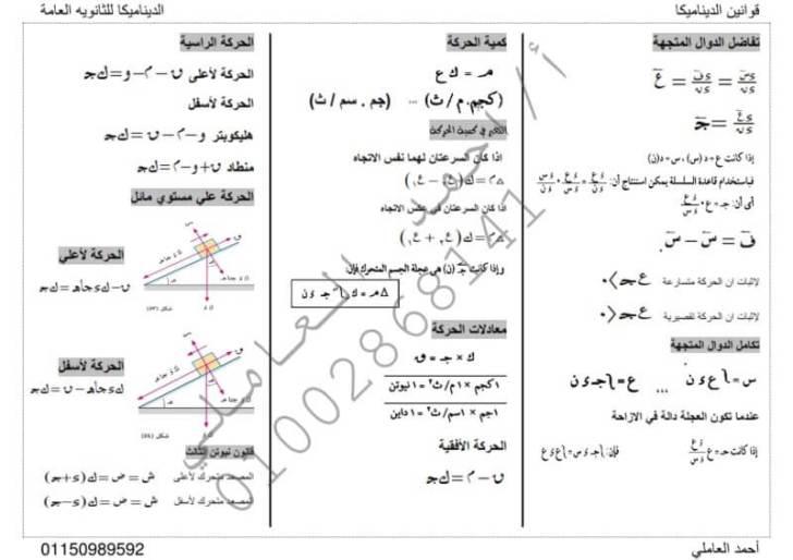 ديناميكا للصف الثالث الثانوي - تالته ثانوي - ثانوية عامة