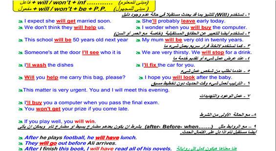 مذكرة لغة انجليزية للصف الأول الثانوي ترم ثاني 2020 - نتعلم صح