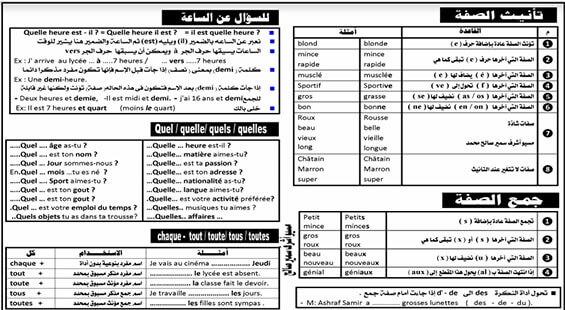 مراجعة اللغة فرنسية الصف الاول الثانوي
