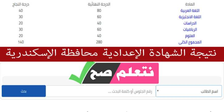 نتيجة الشهادة الإعدادية محافظة الإسكندرية ترم أول