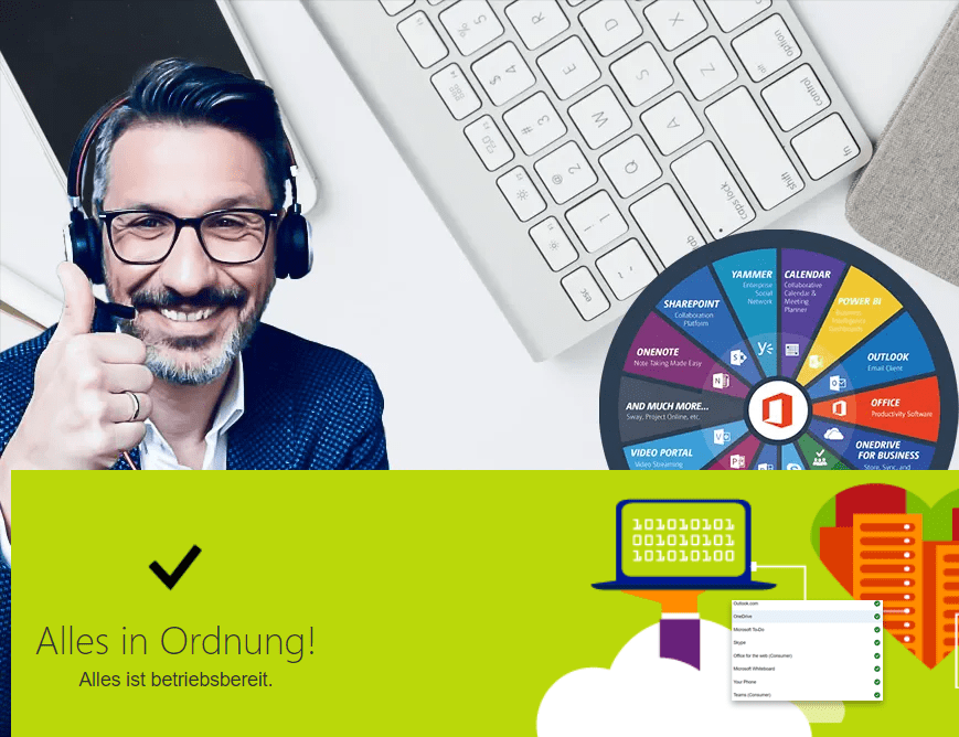 Überprüfen des Microsoft 365-Dienststatus