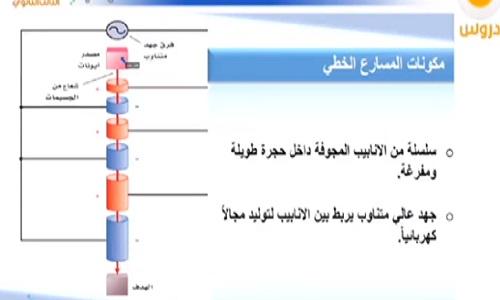 شرح درس وحدات بناء المادة الصف العاشر