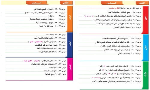 توزيع منهج الرياضيات للصف الثاني الابتدائي