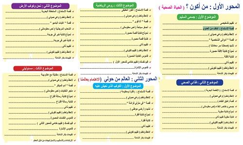 توزيع منهج اللغة العربية للصف الثالث الابتدائي