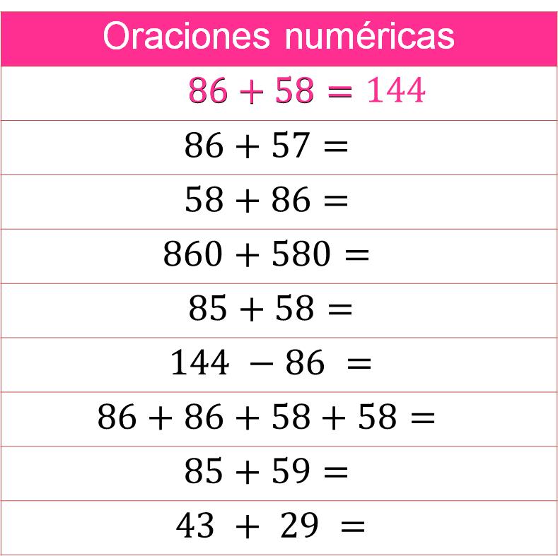 Relaciones Entre Operaciones Y Números Naturales Matemáticas Segundo De Secundaria Nte Mx Recursos Educativos En Línea