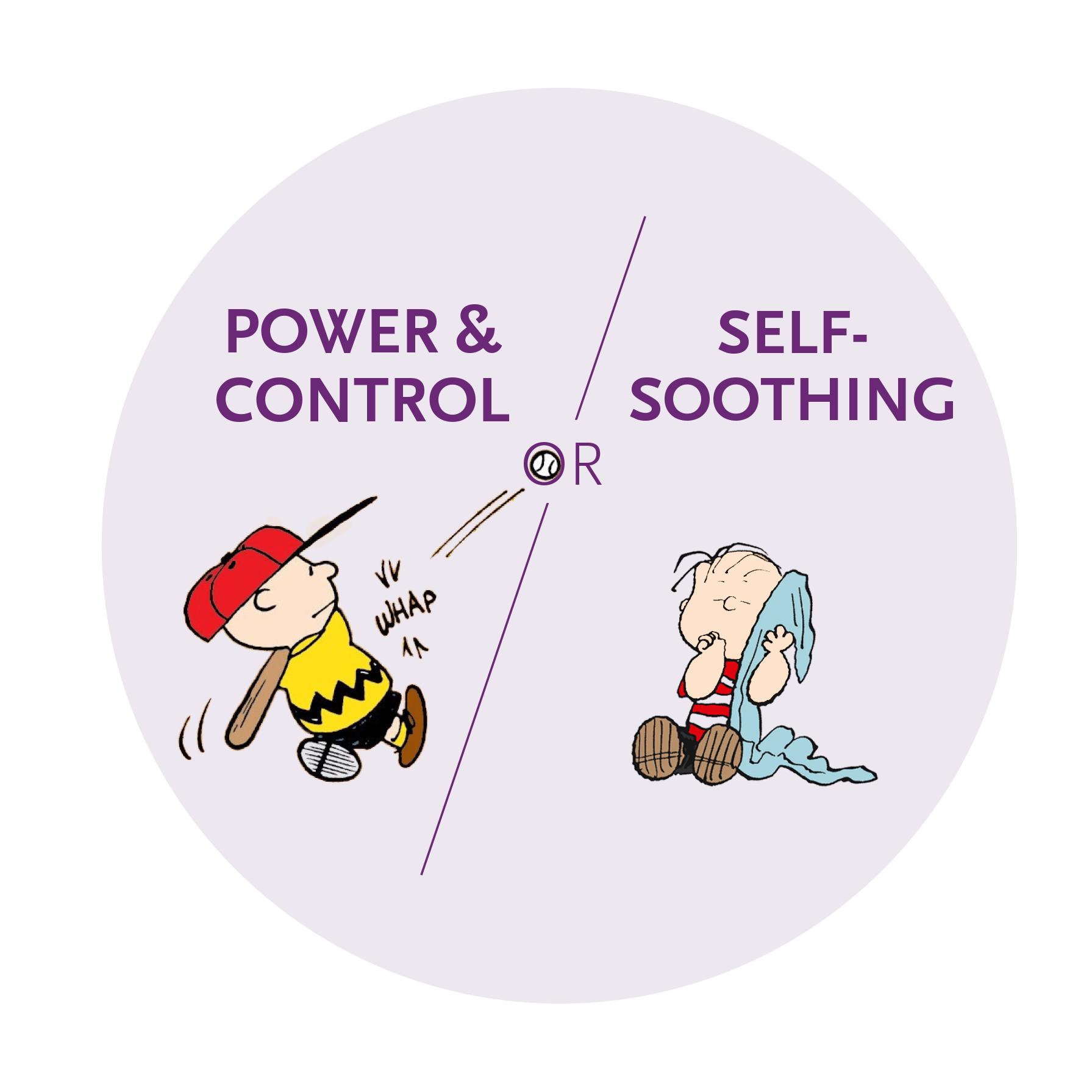 Power or Self Soothing