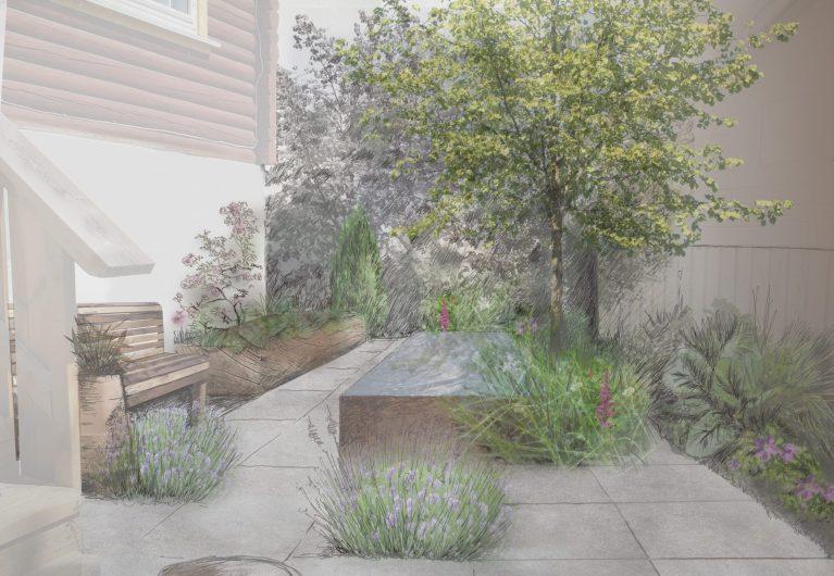 Årvoll garden