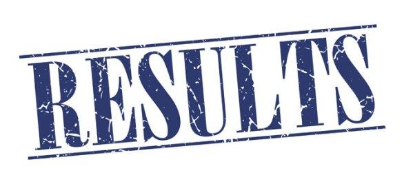 Graduate Assessment Test NTS GAT Subject February Test Results 2019