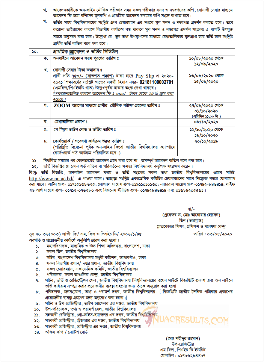 national university mphil admission 2021