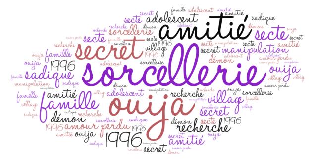 sorcellerie, ouija, amitié, famille, secret, amour perdu, manipulation, sadique, recherche, village, secte, adolescent, 1996, démon