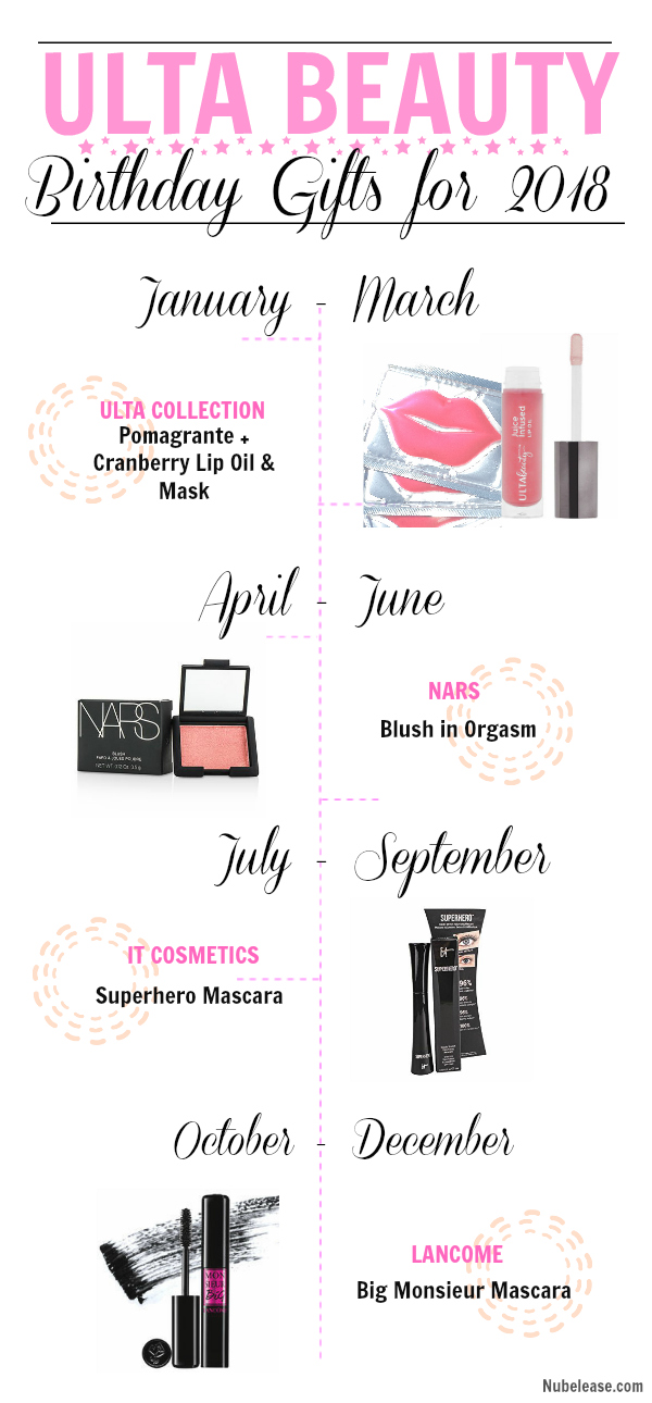 Birthday Gift 2018 Ulta Beauty