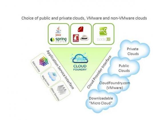 Cloud Appliances for Private Clouds  (1/3)