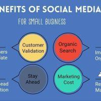 Beneficios Social Media