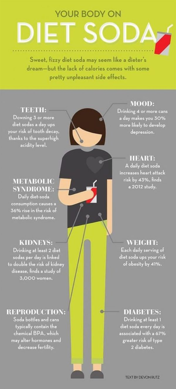 diet soda symptons and cons