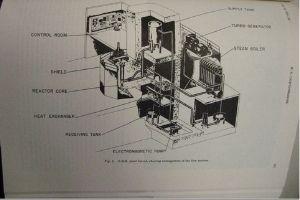 EBR-I schematic