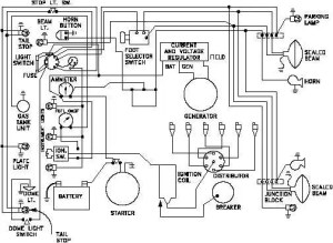 Figure 11 Wiring Diagram of a Car's Electrical Circuit