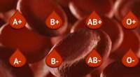 Ομάδες αίματος