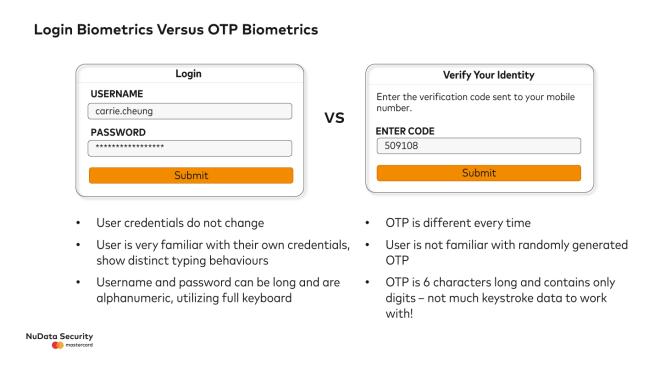 Login Biometrics versus OTP Biometrics