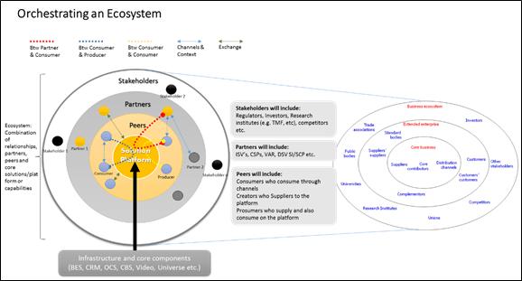 ecosystem1