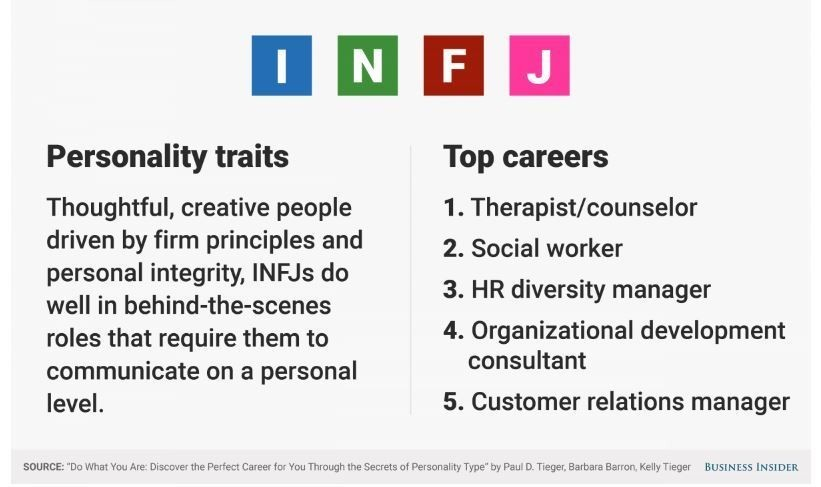 personality-type-13